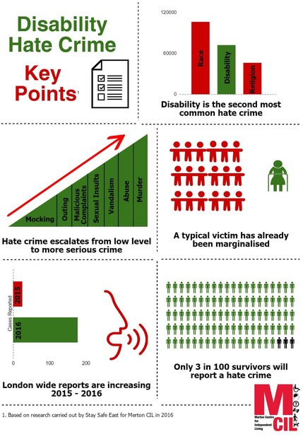 Hate Crime Key Finds Infographic