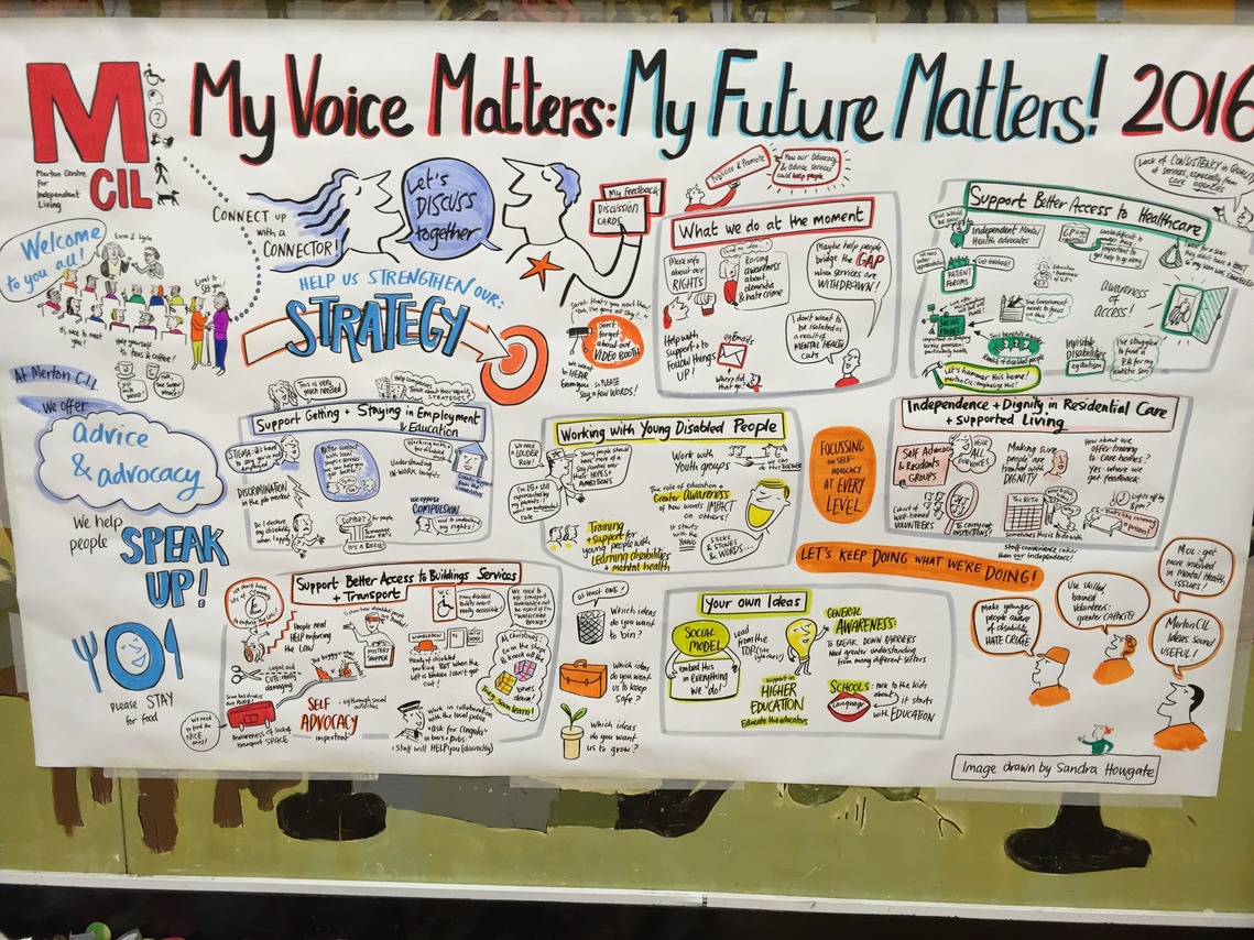 My Voice Matters 2016 by Sandra Howgate